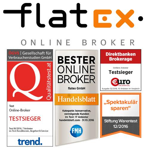 George Wertpapierhandel Der Online Broker Der Sparkasse Erste Bank