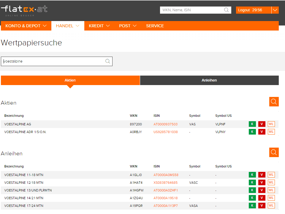 top cfd trading sites kann man bei flatex optionen handeln