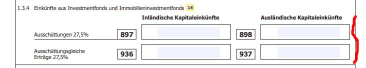 Einkünfte aus Investmentfonds und Immobilienfonds - ausländische Kapitaleinkünfte