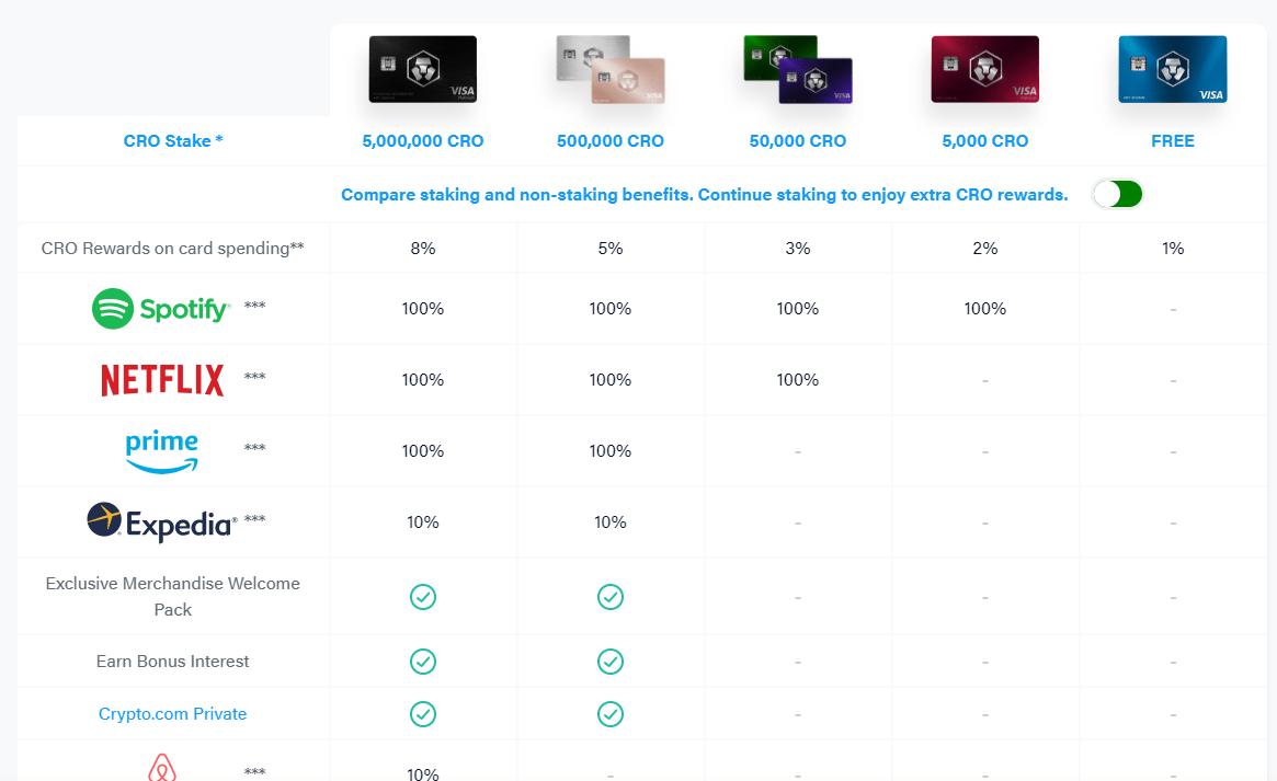Wie kaufe ich Bitcoin mit Debitkarte auf crypto.com
